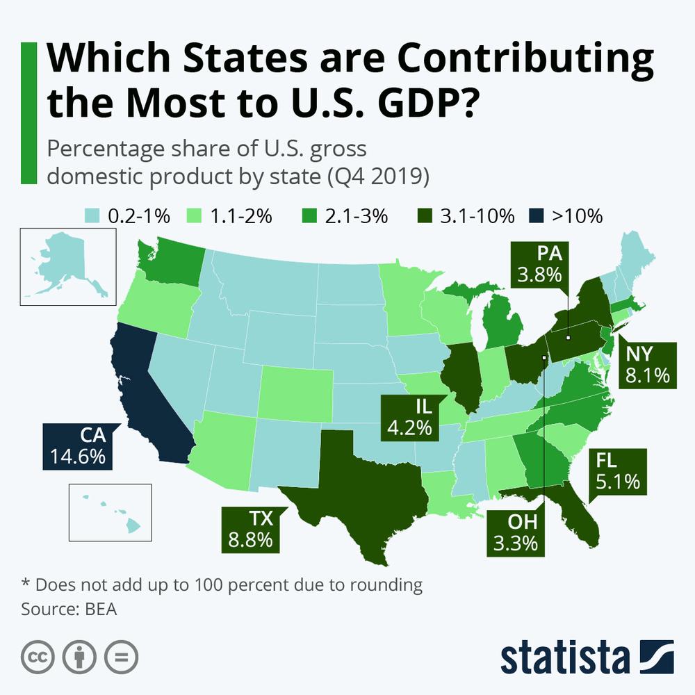 вклад отдельных штатов в ВВП США