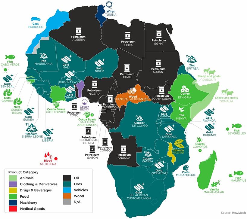 экспорт стран Африки
