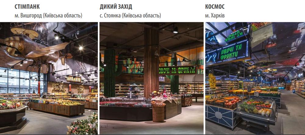дизайн супермаркетов Сильпо
