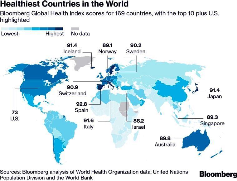 самые здоровые страны в мире