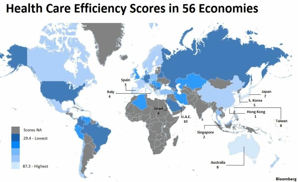 эффективность систем здравоохранения в мире