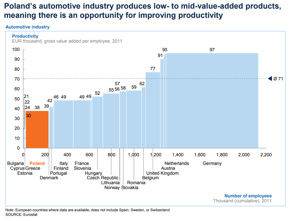 автомобильная индустрия Польши