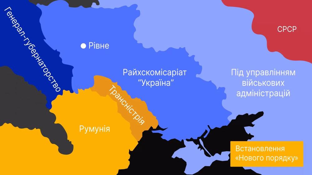 Украина во второй мировой войне