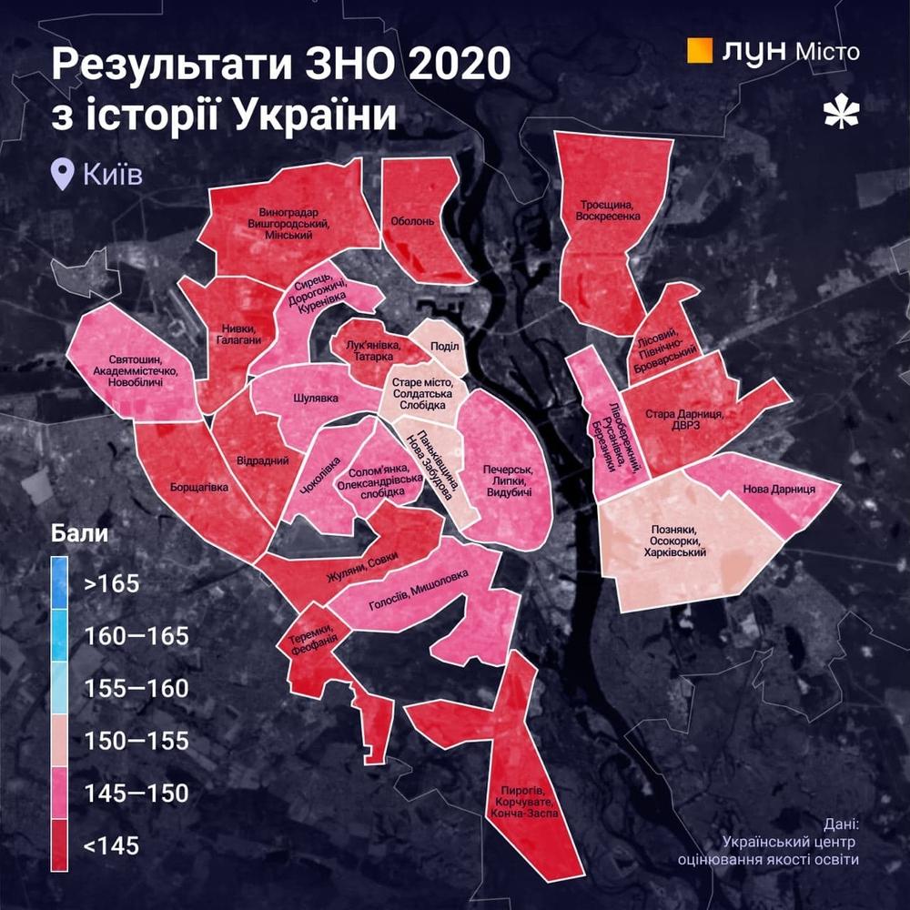 Результаты ЗНО история Украины