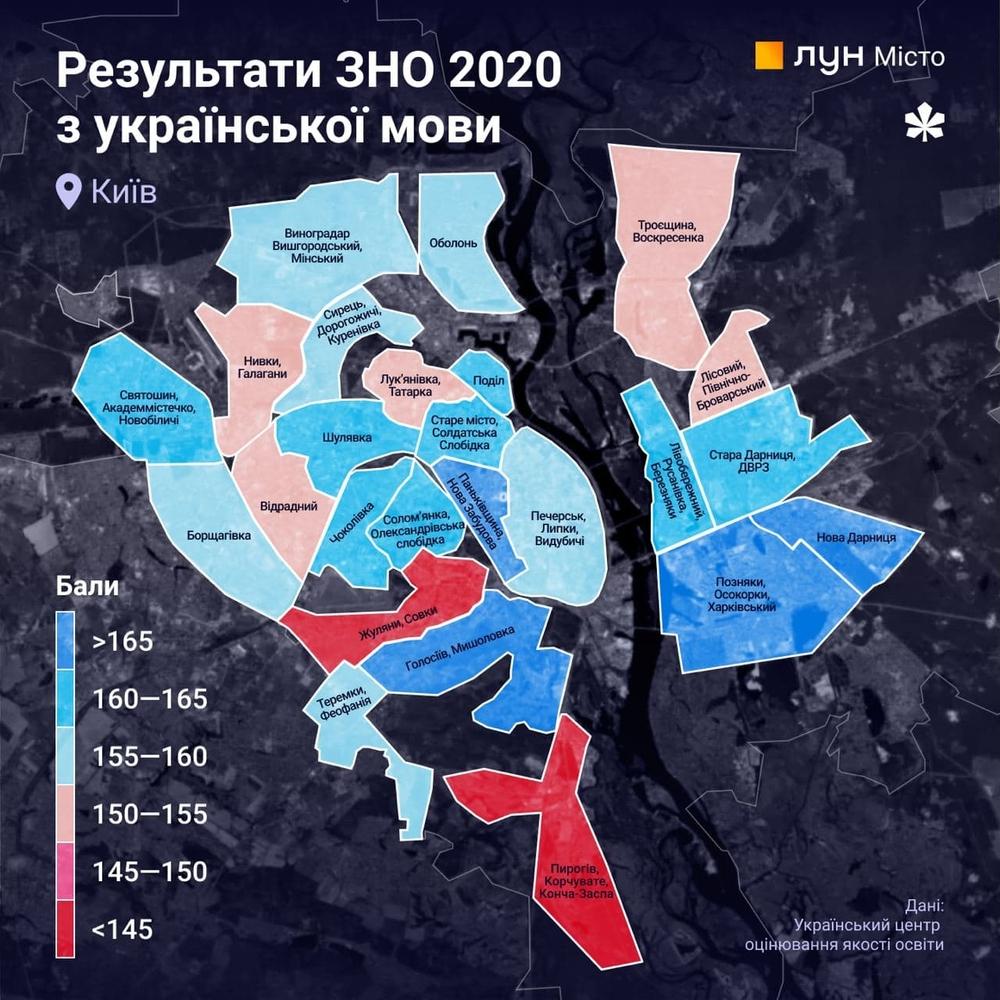 Результаты ЗНО украинский язык