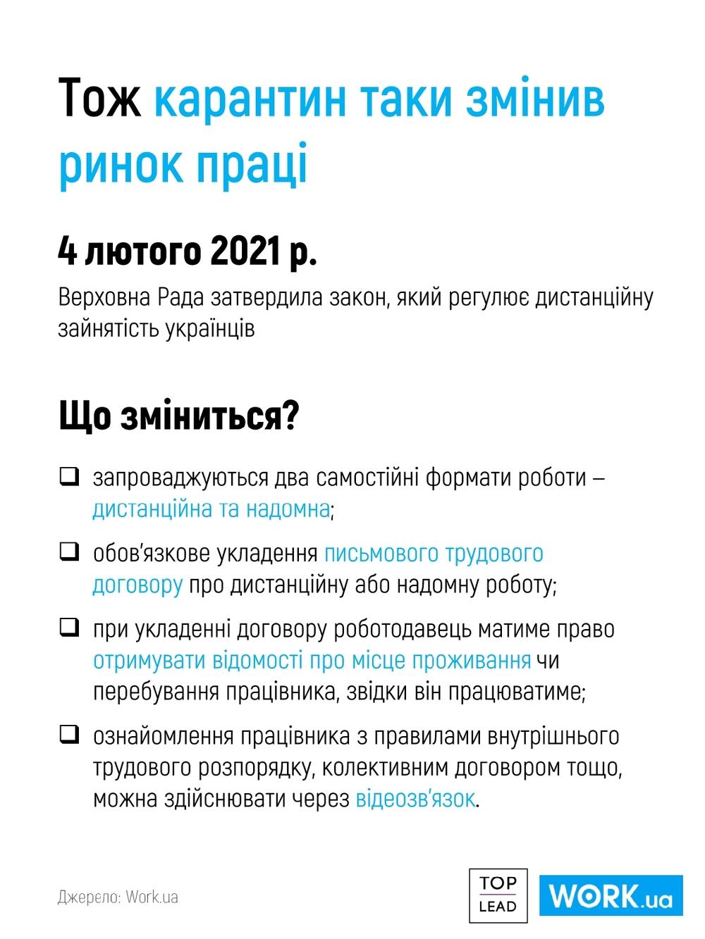 закон об удаленной работе в Украине