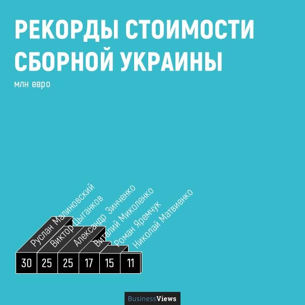 евро 2020 сборная Украины
