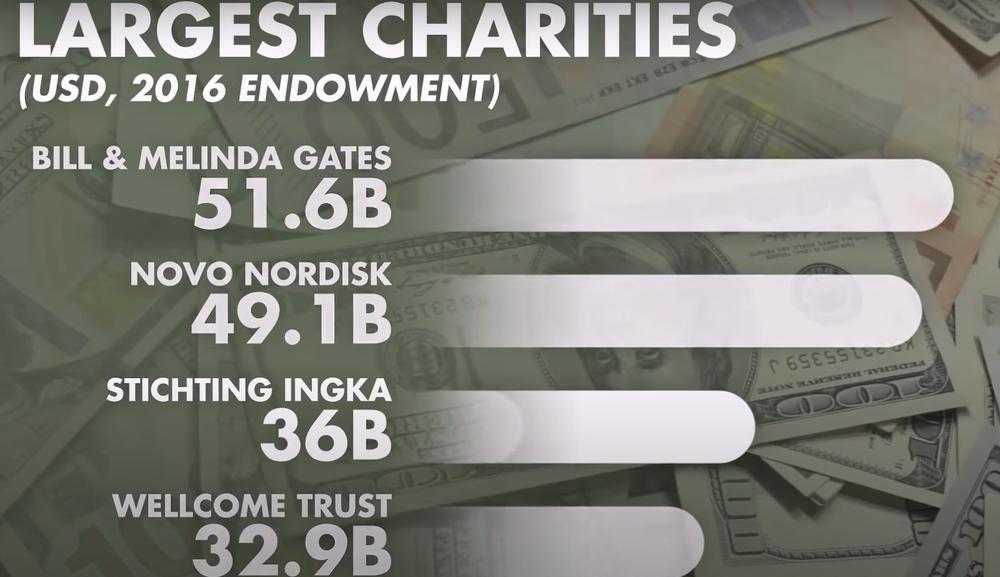 Икеа благотворительность