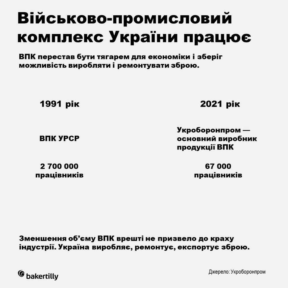 ВПК України