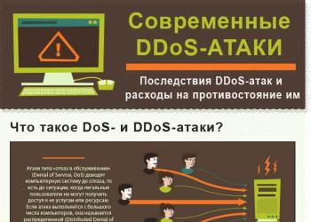 Что такое DDoS-атаки и чем они грозят бизнесу?