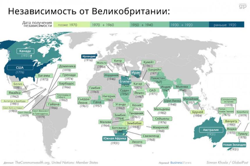 Карта дня: страны, получившие независимость от Великобритании
