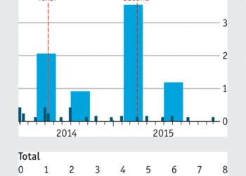 Сколько на самом деле МВФ дал денег Украине?