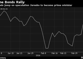 Яресько-волшебница: украинские облигации дорожают из-за слухов о том, что она станет премьером