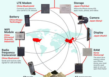 Инфографика дня: где производят детали твоего iPhone