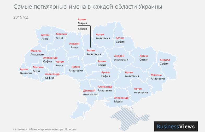 Самые популярные имена в каждой области Украины