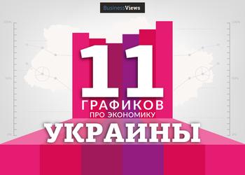 11 неожиданных графиков об украинской экономике