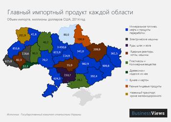 Что импортируют в каждой области Украины?