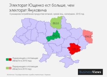 Открой для себя Украину: какие продукты больше всего едят в каждой из областей?
