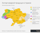 Какие продукты продает и покупает Украина
