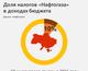 6 убедительных цифр о реформе газовой отрасли в Украине