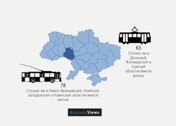 12 любопытных фактов об экономике и жизни в Винницкой области