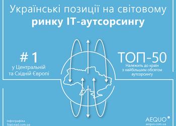 8 оптимистичных фактов об украинском IT-бизнесе