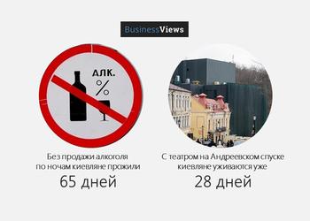 Каким был 2016-й: 7 графиков о том, как жила Украина в этом году