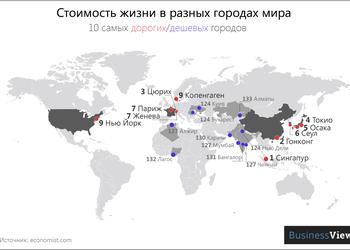 Карта: самые дорогие и дешевые для жизни города