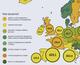 Инфографика: чем мы кормим Европу