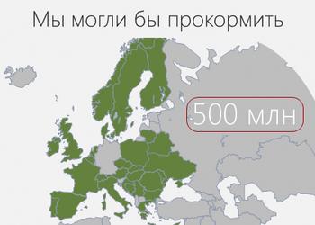 Украина — супергерой на мировом рынке продовольствия 2100 года (ну почти)