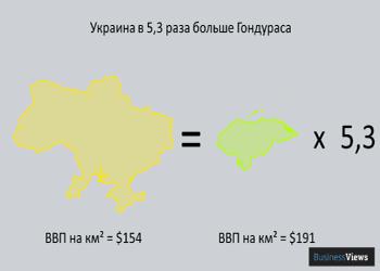 Сравнение размеров Украины и других стран мира