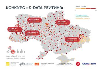 Добавь в закладки: сайт, который показывает, сколько денег и на какие цели тратят чиновники