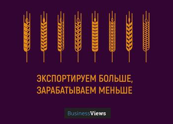 10 графиков о проблеме сырьевого экспорта в Украине