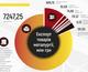 Українська металургія: інфографіка