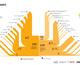 Инфографика, которая объясняет, откуда берутся свет и тепло в квартире