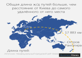 12 графиков о железных дорогах Украины
