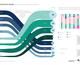 6 отрезвляющих графиков об IT-индустрии Украины (и 3 обнадеживающих)