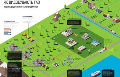 10 ярких фактов об экономике Украины