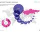 13 графиков, которые объясняют лекарства в Украине