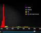 8 графиков, которые объясняют количество погибших во Второй мировой