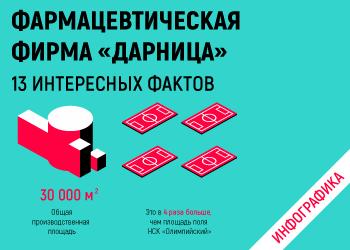"""Фармацевтическая фирма """"Дарница"""" — 13 интересных фактов в инфографике"""