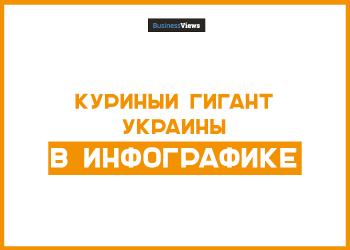 МХП: разобрали по полочкам бизнес куриного гиганта Украины