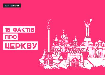 18 графіків про церкву, автокефалію та ставлення до релігії в Україні