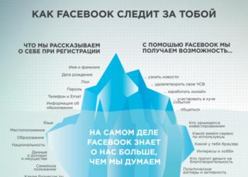 10 найкращих інфографік України 2018 року