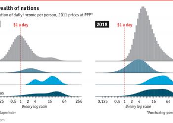 Графік: як твоя зарплата залежить від країни, у якій ти живеш