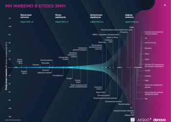 Як зробити, щоб вже з 2020 року Україна почала багатіти — кілька чудових слайдів, які пояснюють майбутнє економіки України