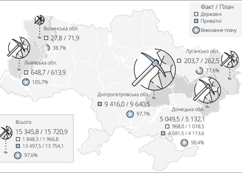 Графік дня: яка країна найбільше турбується про екологію та скорочує використання вугілля