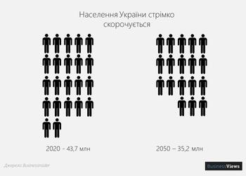 Важливі факти про твою майбутню пенсію, які потрібно зрозуміти в молодому віці, якщо ти хочеш жити краще, ніж нинішні українські пенсіонери