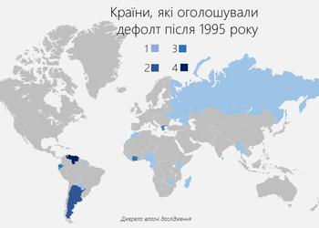 Карта, яка показує, у якій компанії опиниться Україна, якщо оголосить дефолт