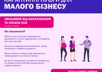 Інфографіка: пільги для малого бізнесу на карантині
